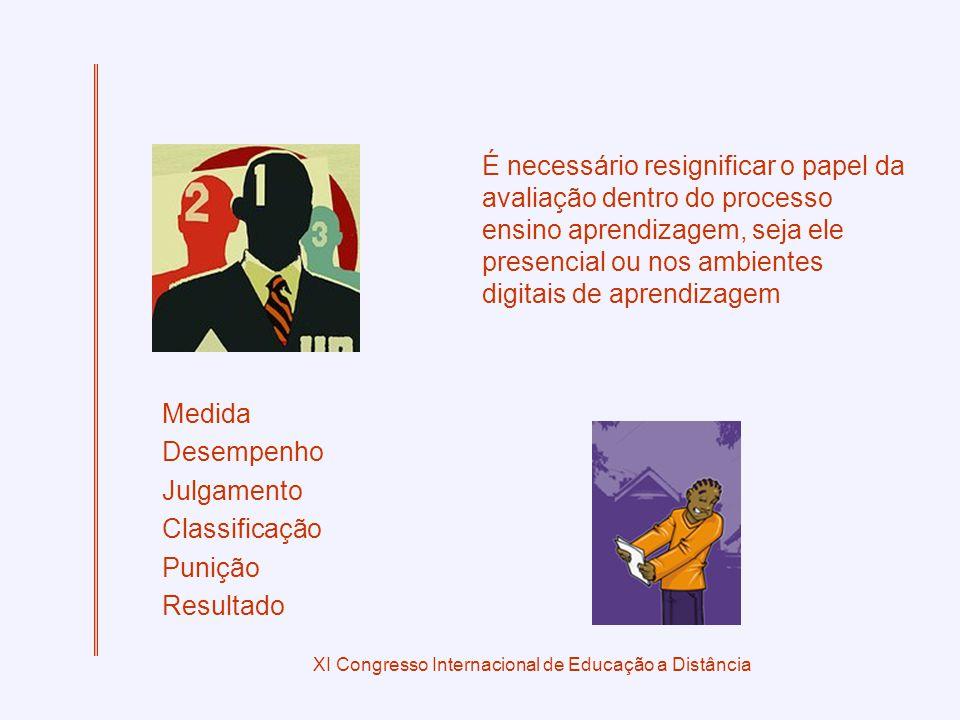 XI Congresso Internacional de Educação a Distância É necessário resignificar o papel da avaliação dentro do processo ensino aprendizagem, seja ele presencial ou nos ambientes digitais de aprendizagem Medida Desempenho Julgamento Classificação Punição Resultado