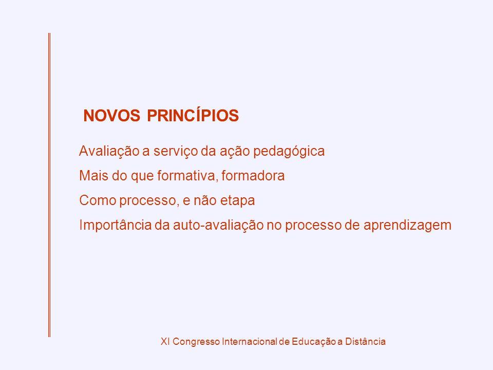 XI Congresso Internacional de Educação a Distância NOVOS PRINCÍPIOS Avaliação a serviço da ação pedagógica Mais do que formativa, formadora Como processo, e não etapa Importância da auto-avaliação no processo de aprendizagem