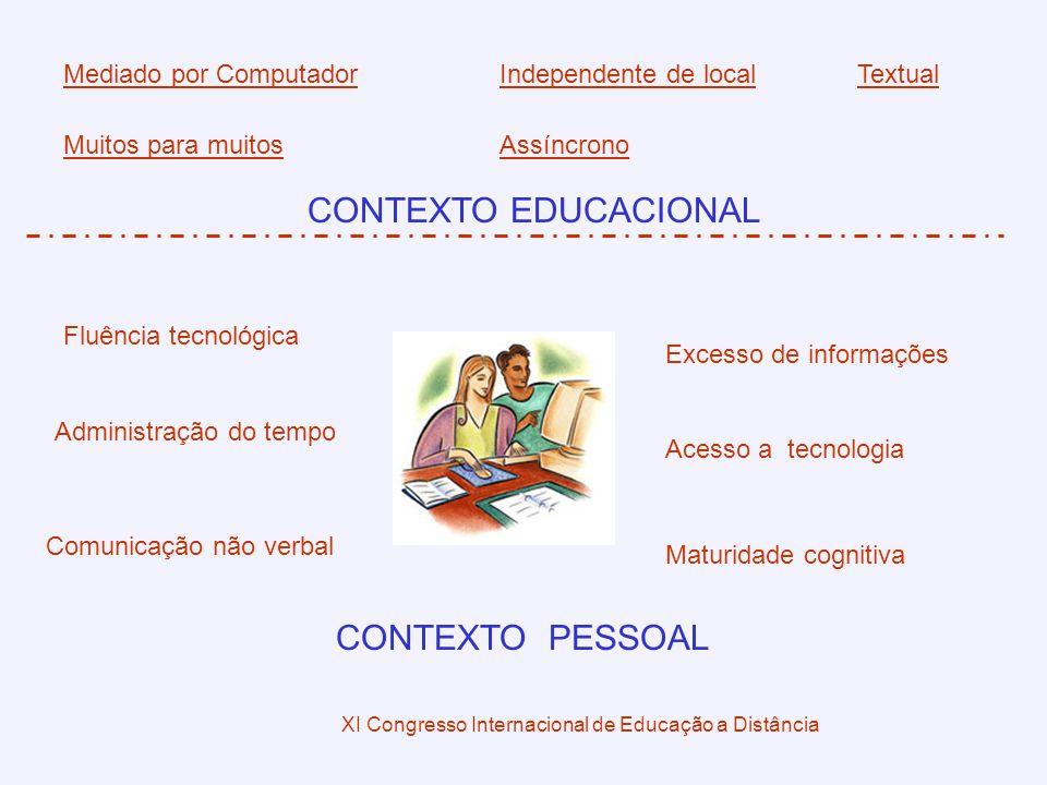 XI Congresso Internacional de Educação a Distância CONTEXTO PESSOAL Acesso a tecnologia Maturidade cognitiva Fluência tecnológica Administração do tem