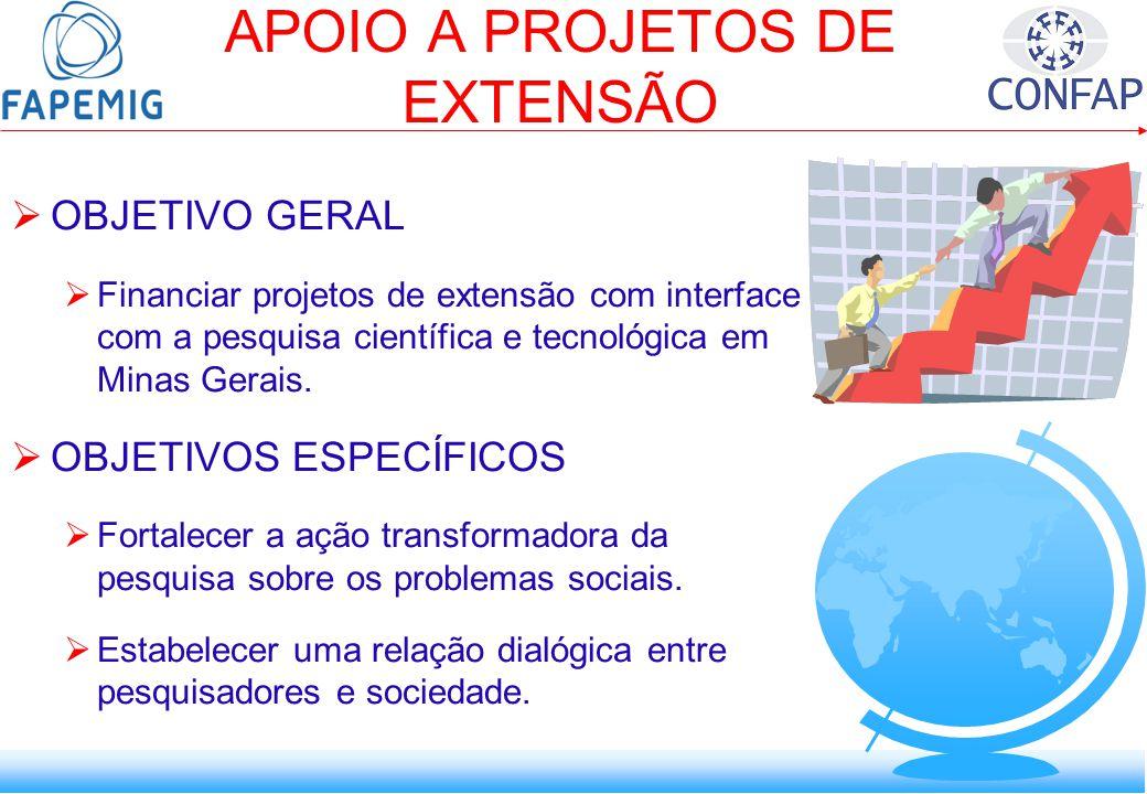 OBJETIVO GERAL Financiar projetos de extensão com interface com a pesquisa científica e tecnológica em Minas Gerais.
