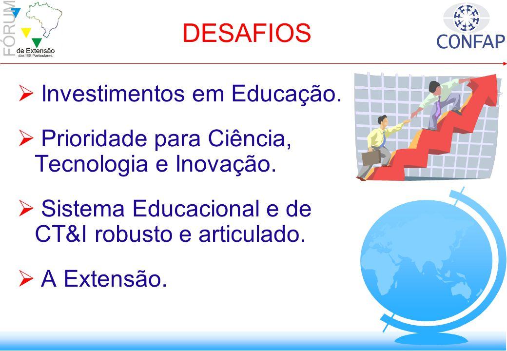 Investimentos em Educação.Prioridade para Ciência, Tecnologia e Inovação.