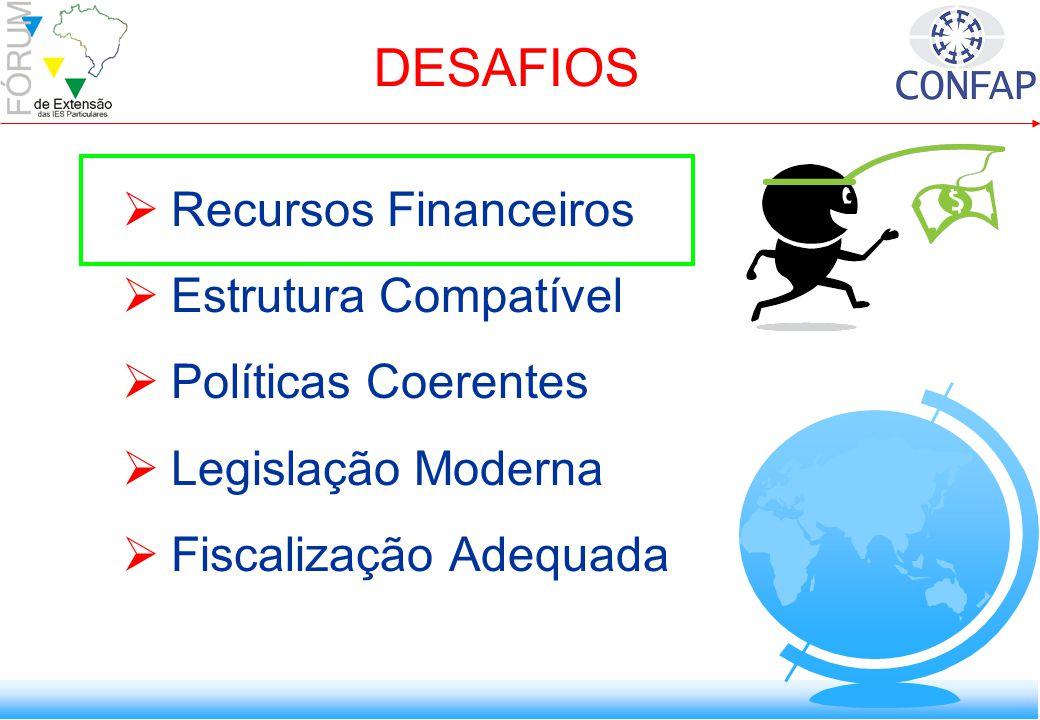Recursos Financeiros Estrutura Compatível Políticas Coerentes Legislação Moderna Fiscalização Adequada DESAFIOS