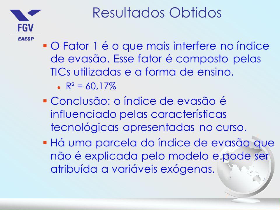 §O Fator 1 é o que mais interfere no índice de evasão. Esse fator é composto pelas TICs utilizadas e a forma de ensino. l R² = 60,17% §Conclusão: o ín