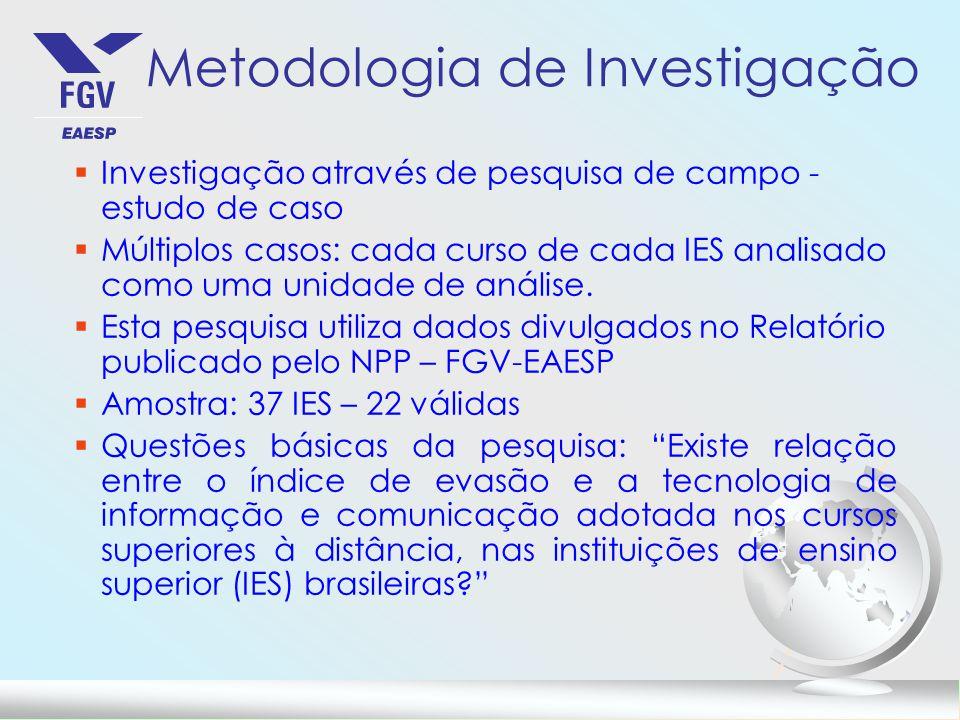 §Investigação através de pesquisa de campo - estudo de caso §Múltiplos casos: cada curso de cada IES analisado como uma unidade de análise.