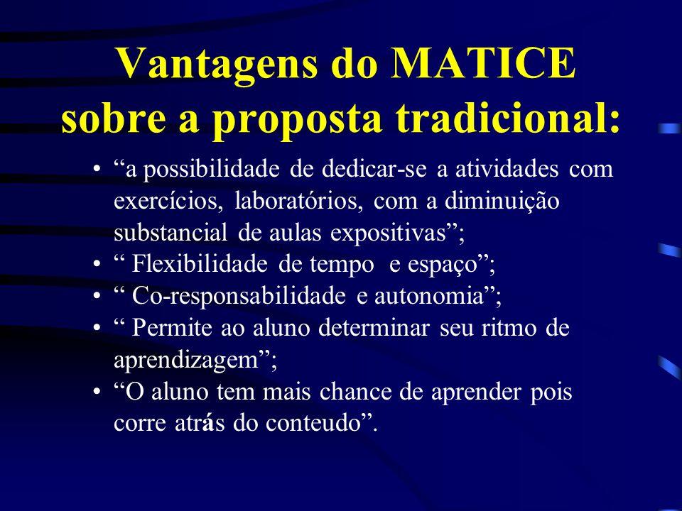 Vantagens do MATICE sobre a proposta tradicional: a possibilidade de dedicar-se a atividades com exercícios, laboratórios, com a diminuição substancia