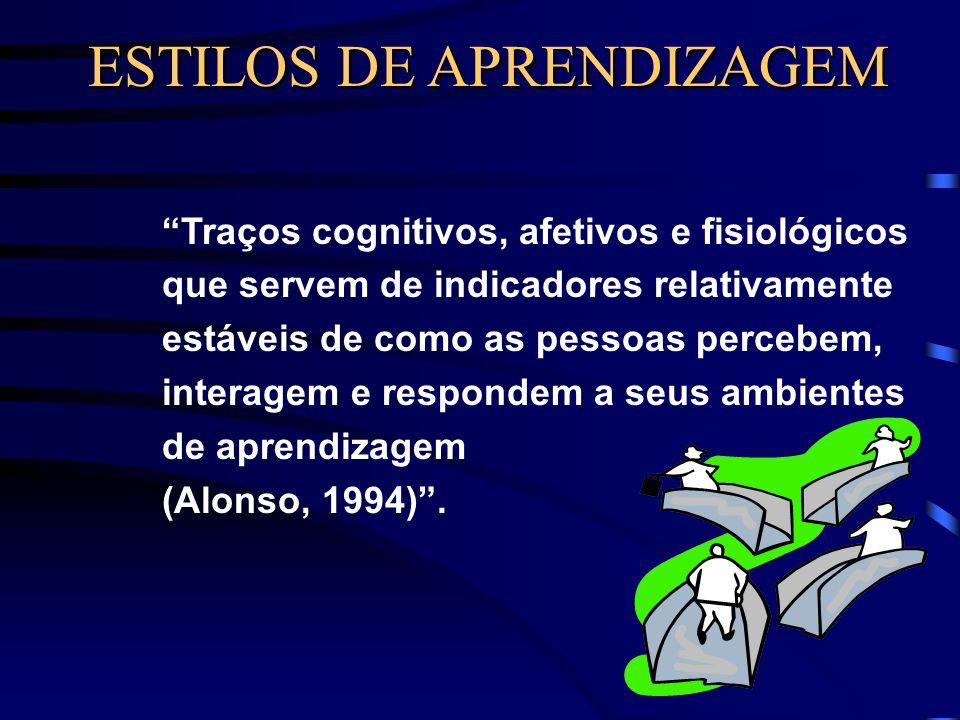 Traços cognitivos, afetivos e fisiológicos que servem de indicadores relativamente estáveis de como as pessoas percebem, interagem e respondem a seus
