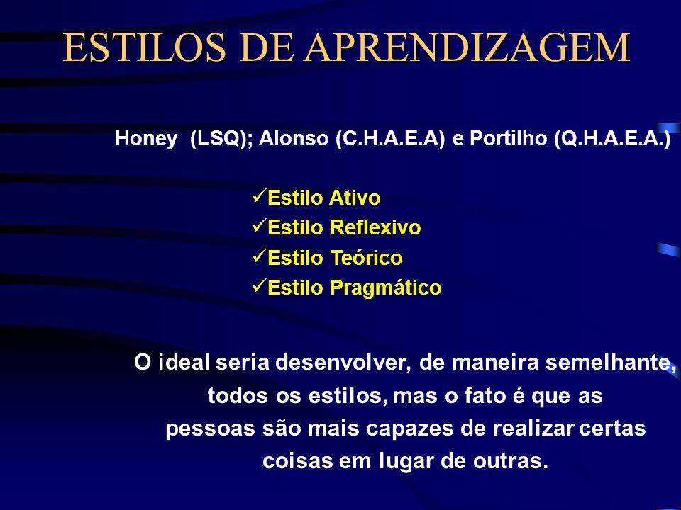 Honey (LSQ); Alonso (C.H.A.E.A) e Portilho (Q.H.A.E.A.) Estilo Ativo Estilo Reflexivo Estilo Teórico Estilo Pragmático O ideal seria desenvolver, de m