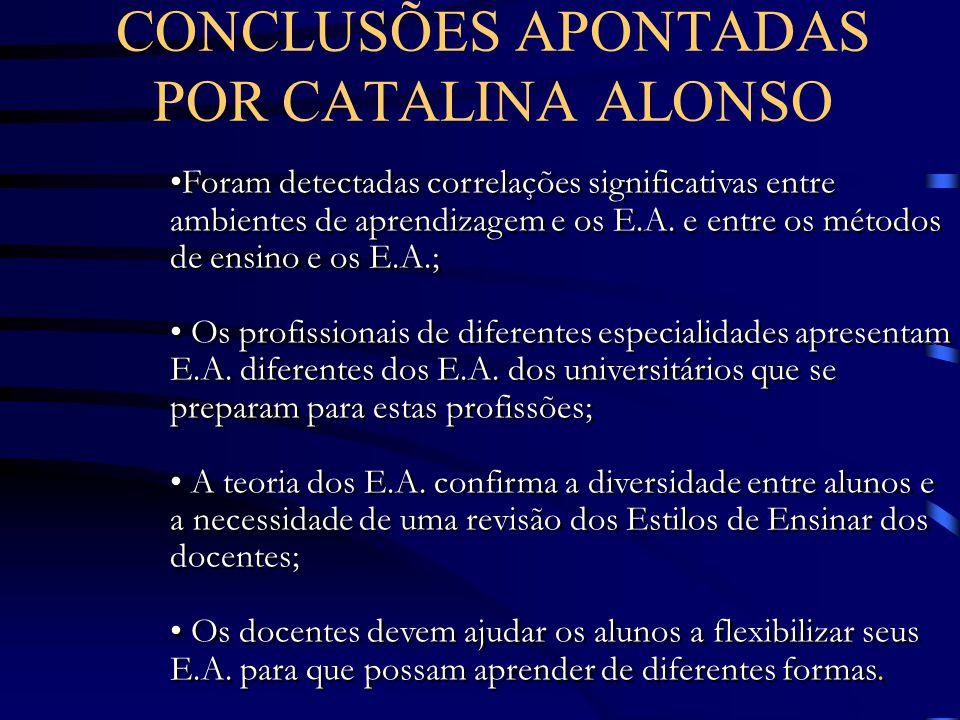CONCLUSÕES APONTADAS POR CATALINA ALONSO Foram detectadas correlações significativas entre ambientes de aprendizagem e os E.A. e entre os métodos de e