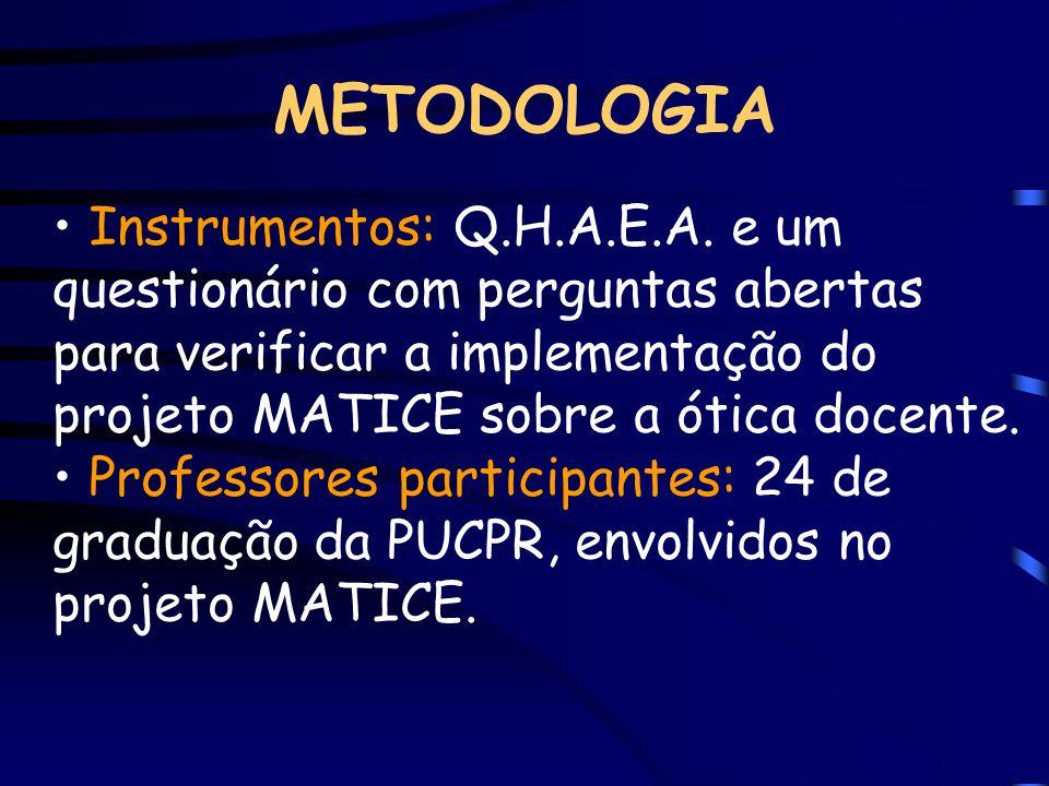 METODOLOGIA Instrumentos: Q.H.A.E.A. e um questionário com perguntas abertas para verificar a implementação do projeto MATICE sobre a ótica docente. P