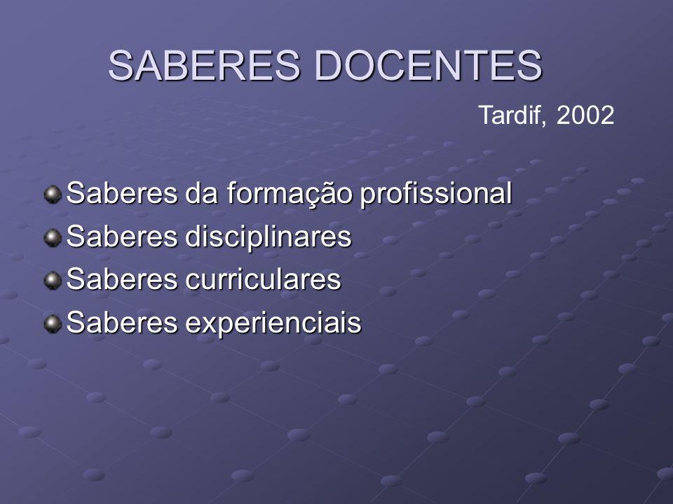 SABERES DOCENTES Saberes da formação profissional Saberes disciplinares Saberes curriculares Saberes experienciais Tardif, 2002