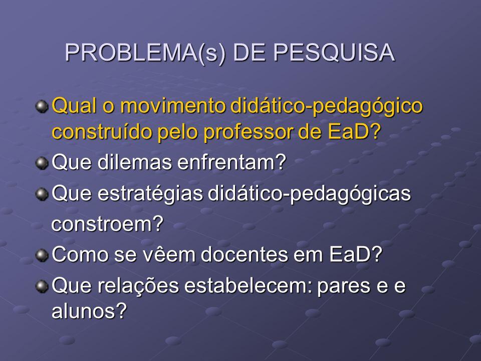 PROBLEMA(s) DE PESQUISA Qual o movimento didático-pedagógico construído pelo professor de EaD? Que dilemas enfrentam? Que estratégias didático-pedagóg