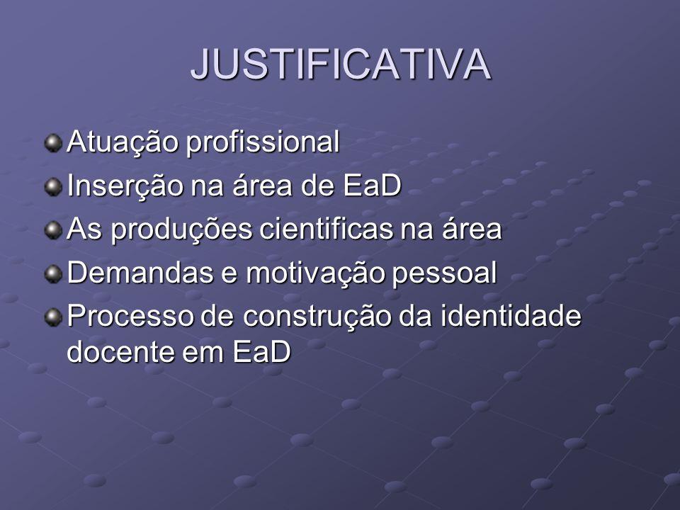 JUSTIFICATIVA Atuação profissional Inserção na área de EaD As produções cientificas na área Demandas e motivação pessoal Processo de construção da ide