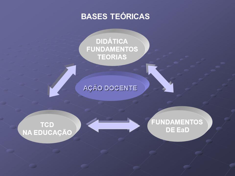 DIDÁTICAFUNDAMENTOSTEORIAS FUNDAMENTOS DE EaD TCD NA EDUCAÇÃO AÇÃO DOCENTE BASES TEÓRICAS