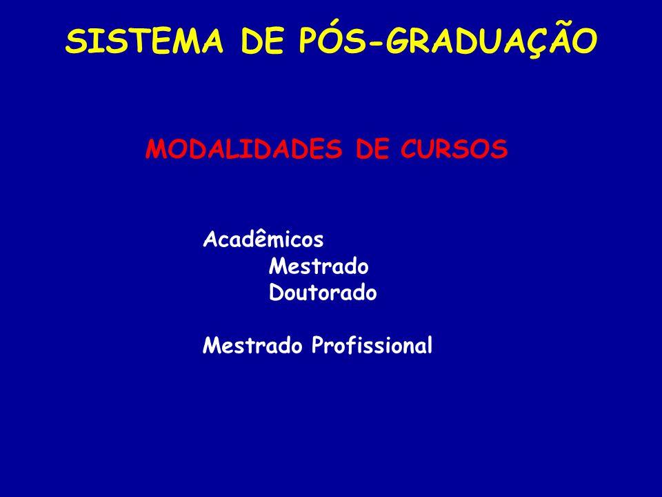 SISTEMA DE PÓS-GRADUAÇÃO MODALIDADES DE CURSOS Acadêmicos Mestrado Doutorado Mestrado Profissional