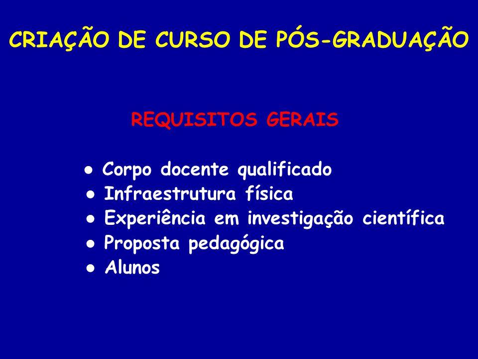 CRIAÇÃO DE CURSO DE PÓS-GRADUAÇÃO REQUISITOS GERAIS Corpo docente qualificado Infraestrutura física Experiência em investigação científica Proposta pe