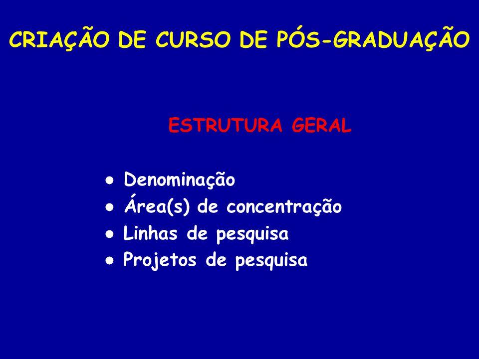 ESTRUTURA GERAL Denominação Área(s) de concentração Linhas de pesquisa Projetos de pesquisa CRIAÇÃO DE CURSO DE PÓS-GRADUAÇÃO