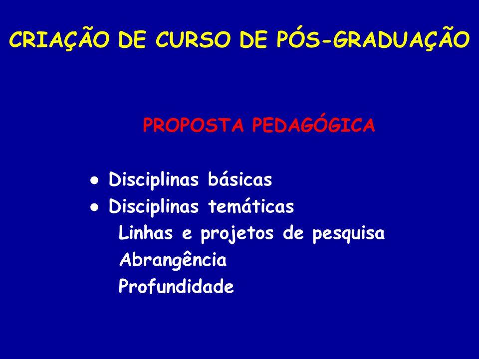 PROPOSTA PEDAGÓGICA Disciplinas básicas Disciplinas temáticas Linhas e projetos de pesquisa Abrangência Profundidade CRIAÇÃO DE CURSO DE PÓS-GRADUAÇÃO
