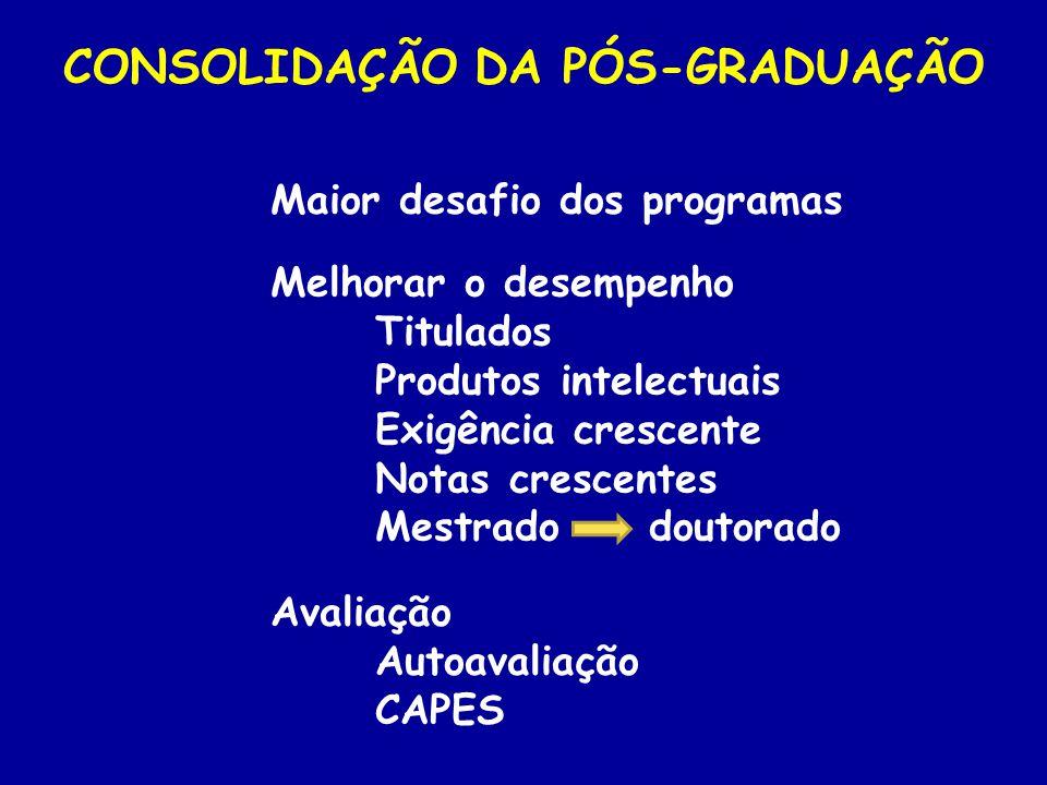 Maior desafio dos programas CONSOLIDAÇÃO DA PÓS-GRADUAÇÃO Melhorar o desempenho Titulados Produtos intelectuais Exigência crescente Notas crescentes M
