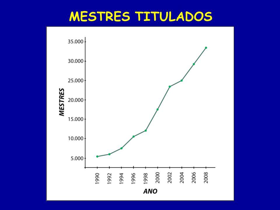 MESTRES TITULADOS