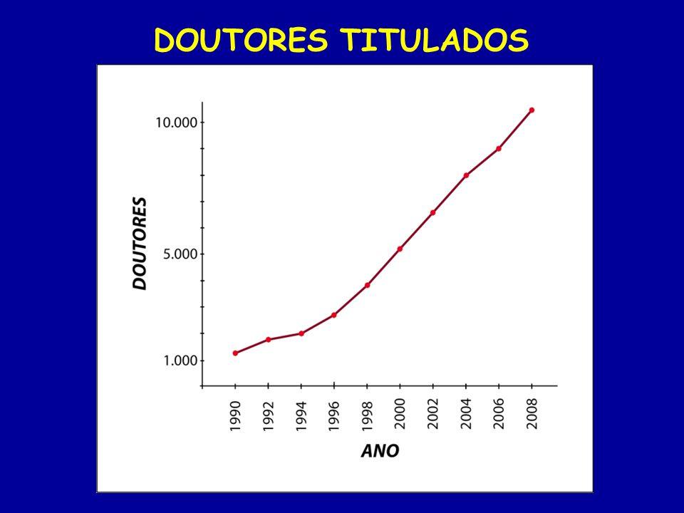 DOUTORES TITULADOS