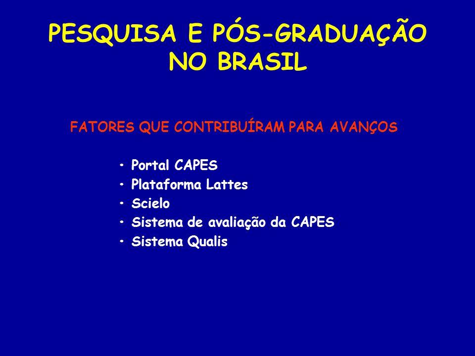 PESQUISA E PÓS-GRADUAÇÃO NO BRASIL FATORES QUE CONTRIBUÍRAM PARA AVANÇOS Portal CAPES Plataforma Lattes Scielo Sistema de avaliação da CAPES Sistema Q
