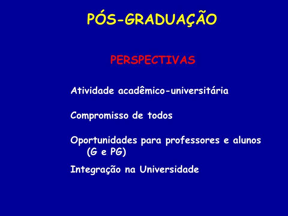 PÓS-GRADUAÇÃO PERSPECTIVAS Atividade acadêmico-universitária Oportunidades para professores e alunos (G e PG) Integração na Universidade Compromisso d