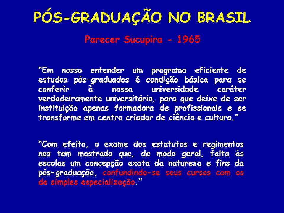 PESQUISA E PÓS-GRADUAÇÃO NO BRASIL FATORES QUE CONTRIBUÍRAM PARA AVANÇOS Portal CAPES Plataforma Lattes Scielo Sistema de avaliação da CAPES Sistema Qualis