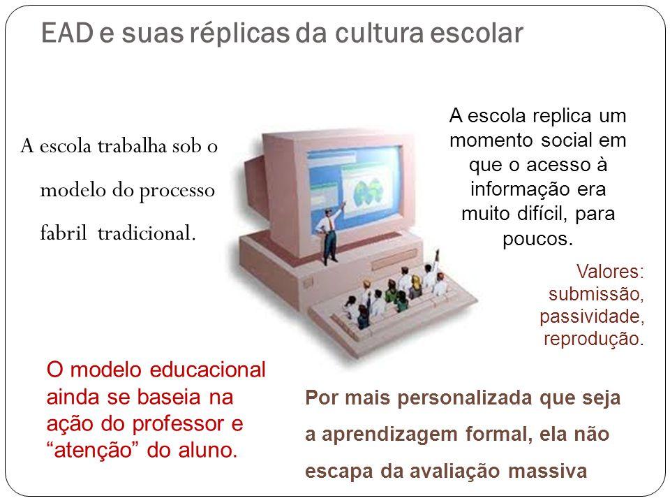 EAD e suas réplicas da cultura escolar A escola trabalha sob o modelo do processo fabril tradicional. O modelo educacional ainda se baseia na ação do
