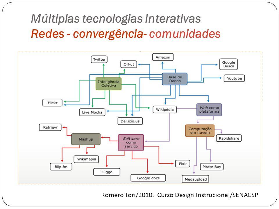 Múltiplas tecnologias interativas Redes - convergência- comunidades Romero Tori/2010. Curso Design Instrucional/SENACSP