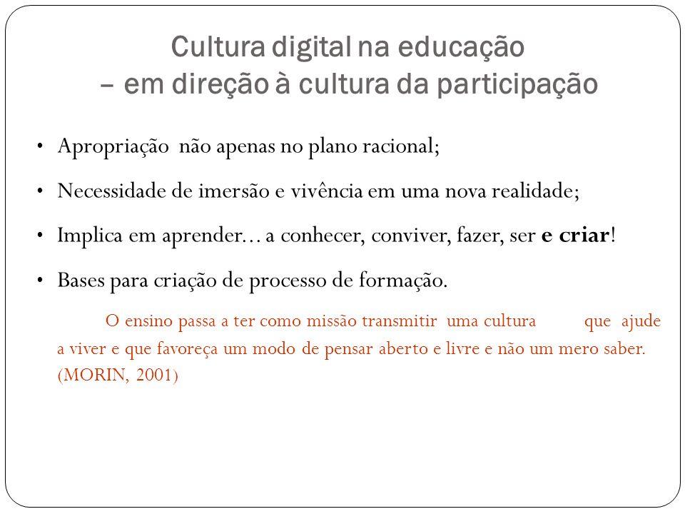 Cultura digital na educação – em direção à cultura da participação Apropriação não apenas no plano racional; Necessidade de imersão e vivência em uma