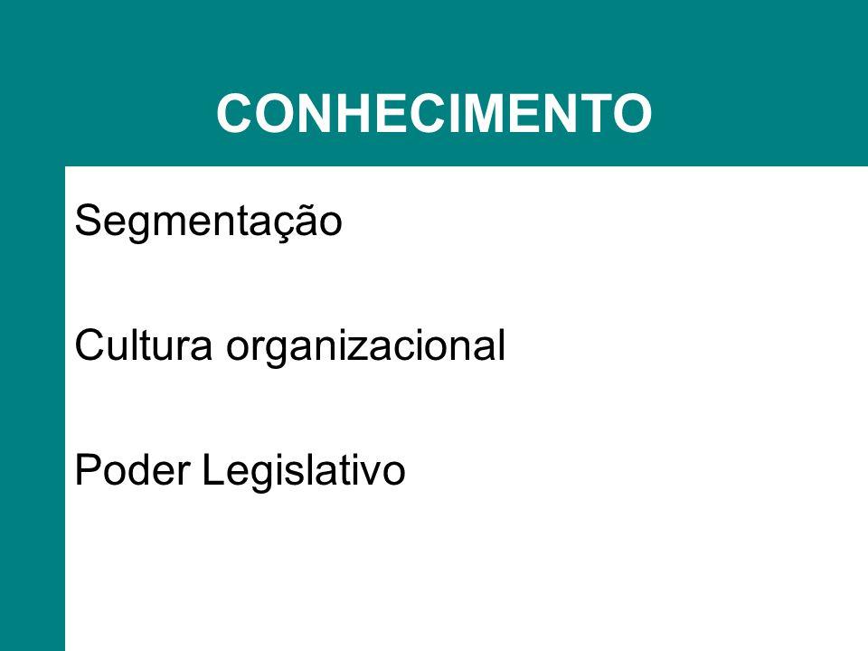 CONHECIMENTO Segmentação Cultura organizacional Poder Legislativo