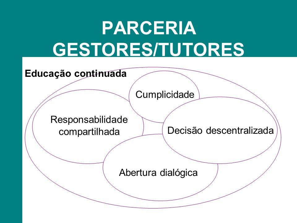 PARCERIA GESTORES/TUTORES Educação continuada Cumplicidade Decisão descentralizada Abertura dialógica Responsabilidade compartilhada