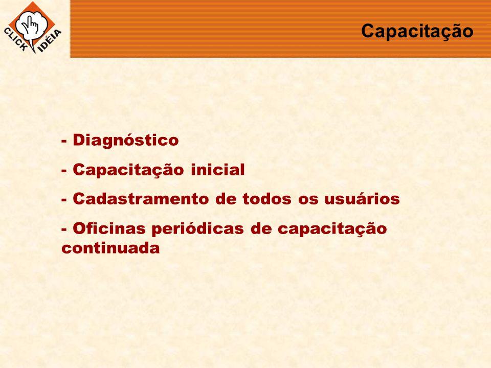 Capacitação - Diagnóstico - Capacitação inicial - Cadastramento de todos os usuários - Oficinas periódicas de capacitação continuada