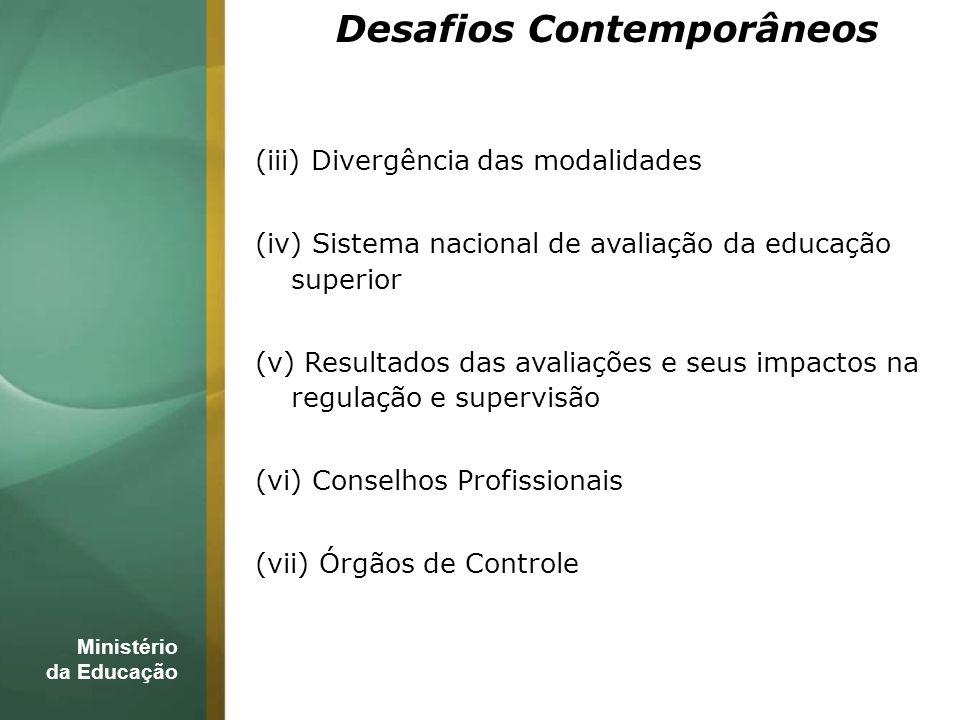 Ministério da Educação Desafios Contemporâneos (iii) Divergência das modalidades (iv) Sistema nacional de avaliação da educação superior (v) Resultados das avaliações e seus impactos na regulação e supervisão (vi) Conselhos Profissionais (vii) Órgãos de Controle