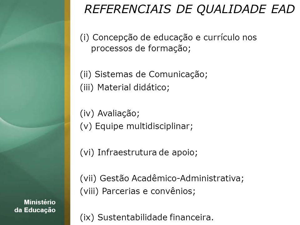 Ministério da Educação POLOS EAD