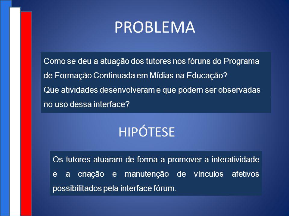PROBLEMA Como se deu a atuação dos tutores nos fóruns do Programa de Formação Continuada em Mídias na Educação.
