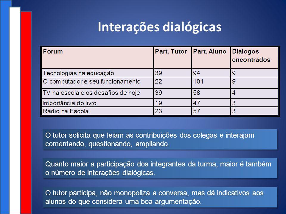 Interações dialógicas O tutor solicita que leiam as contribuições dos colegas e interajam comentando, questionando, ampliando.