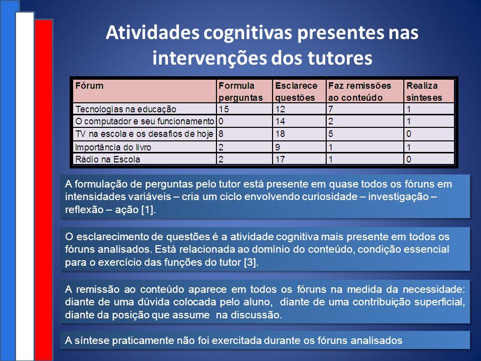 Atividades cognitivas presentes nas intervenções dos tutores A formulação de perguntas pelo tutor está presente em quase todos os fóruns em intensidades variáveis – cria um ciclo envolvendo curiosidade – investigação – reflexão – ação [1].