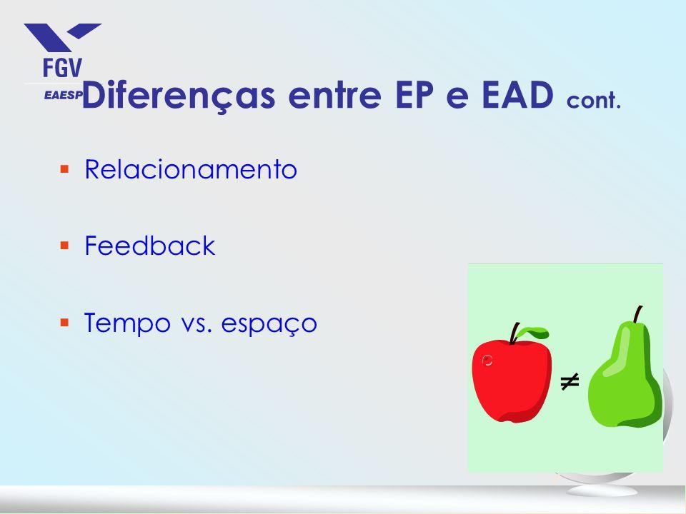 Diferenças entre EP e EAD cont. §Relacionamento §Feedback §Tempo vs. espaço