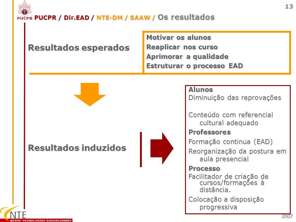 PUCPR 13 Resultados esperados Alunos Diminuição das reprovações Conteúdo com referencial cultural adequado Professores Formação continua (EAD) Reorgan