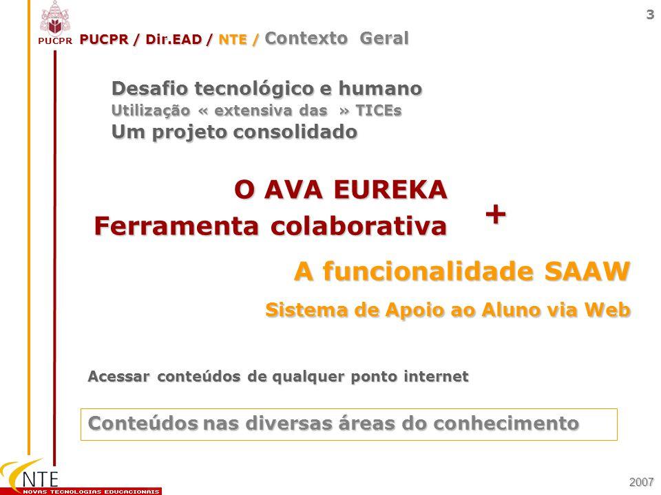 PUCPR 4 Ambiente Virtual de Aprendizagem 2007 –Cronograma –Fórum –Chat –Conteúdo –Correio –Edital –Estatísticas –Links –Informações dos Participantes –SAAW Em desenvolvimento Nova interface Funcionalidades: -Agenda -Web vídeo (Parceria com Digital SK) PUCPR / Dir.EAD / NTE / SAAW / Eureka