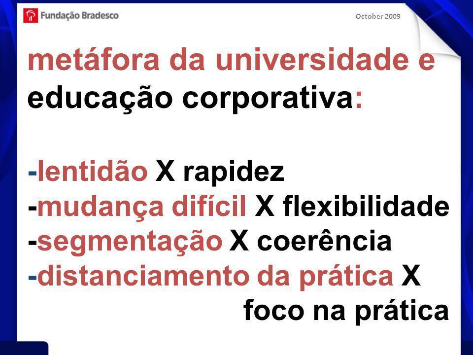 October 2009 metáfora da universidade e educação corporativa: -lentidão X rapidez -mudança difícil X flexibilidade -segmentação X coerência -distanciamento da prática X foco na prática