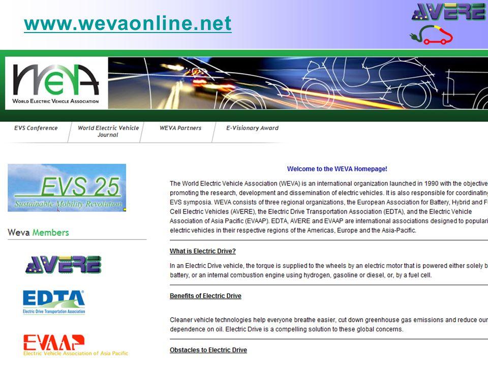 www.wevaonline.net