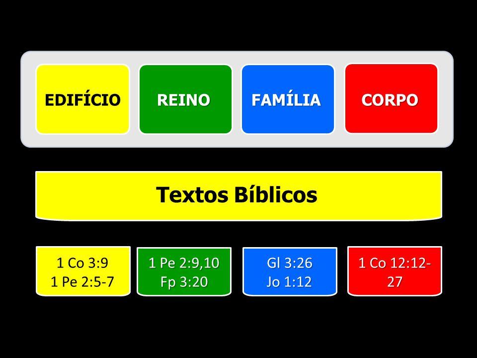 REINOFAMÍLIACORPO 1 Co 3:9 1 Pe 2:5-7 1 Pe 2:9,10 Fp 3:20 Gl 3:26 Jo 1:12 1 Co 12:12- 27 Textos Bíblicos