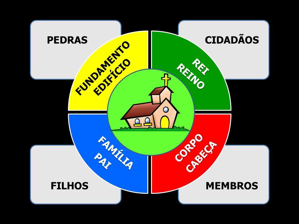 PEDRAS REI PAI CABEÇA FUNDAMENTO CIDADÃOS FILHOSMEMBROS EDIFÍCIO REINO FAMÍLIA CORPO