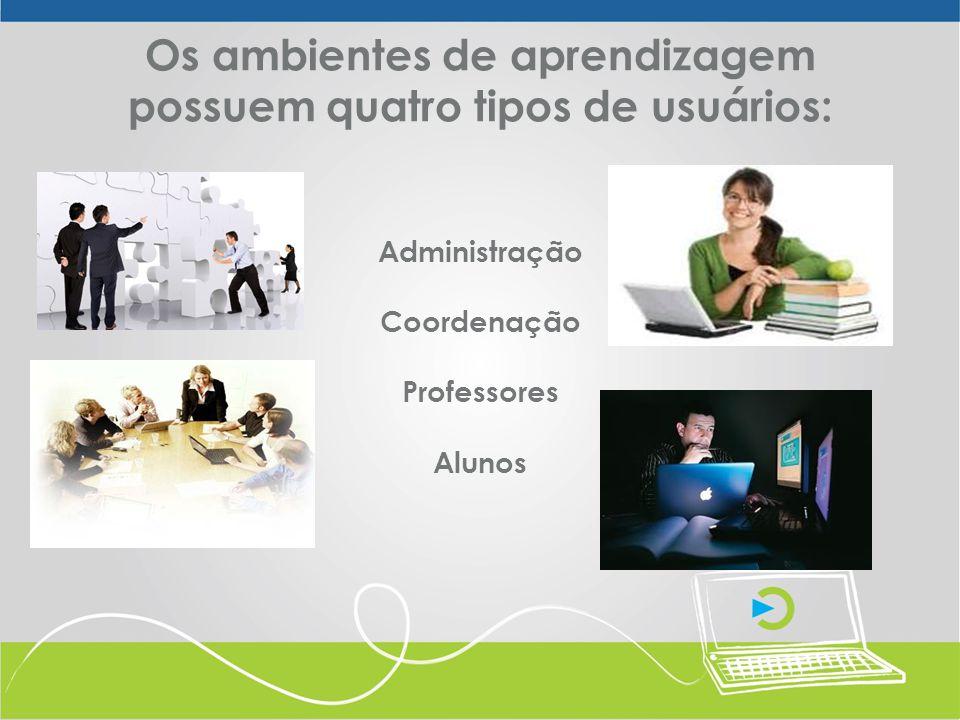 Os ambientes de aprendizagem possuem quatro tipos de usuários: Administração Coordenação Professores Alunos