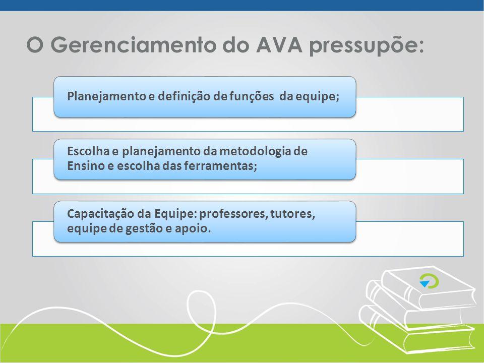 O Gerenciamento do AVA pressupõe: Planejamento e definição de funções da equipe; Escolha e planejamento da metodologia de Ensino e escolha das ferrame