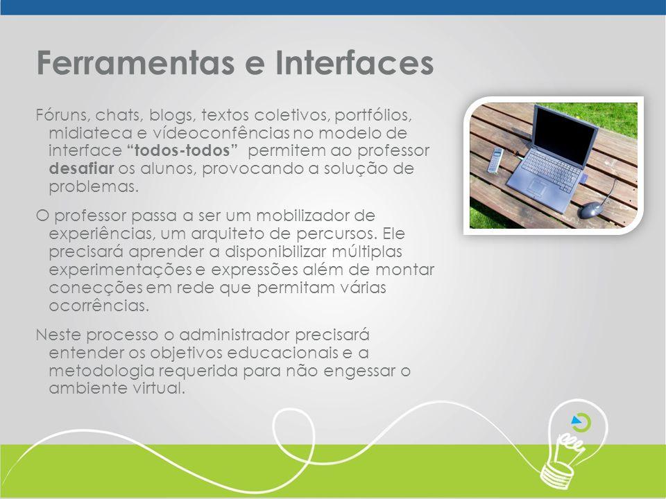 Margarete Lazzaris Kleis margarete@delinea.com.br 48 9608 4730 www.delinea.com.br Gerenciamento de Ambientes Virtuais de Aprendizagem