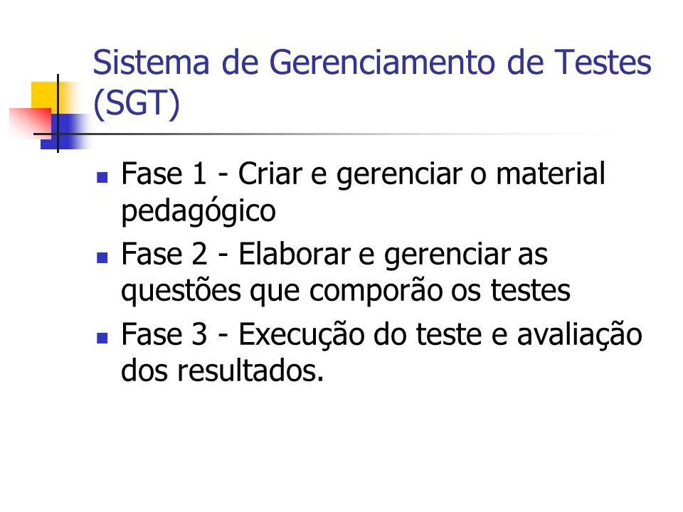 Sistema de Gerenciamento de Testes (SGT) Fase 1 - Criar e gerenciar o material pedagógico Fase 2 - Elaborar e gerenciar as questões que comporão os te