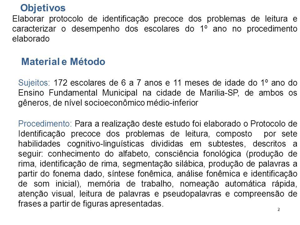2 Objetivos Elaborar protocolo de identificação precoce dos problemas de leitura e caracterizar o desempenho dos escolares do 1º ano no procedimento e